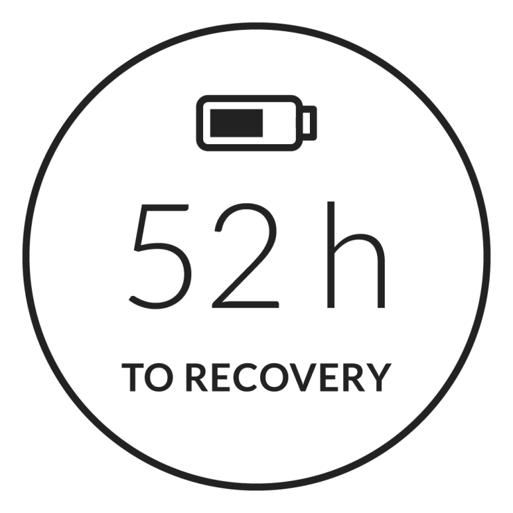 Recovery Time Advisor  Screen